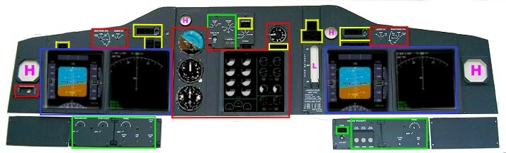 Boeing B737ng Cockpit    Main Instrument Panel   Mip